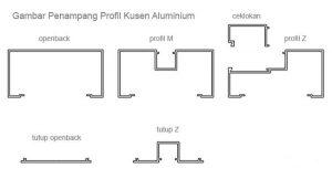 Bahan Kusen Aluminium